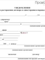 Расторжение договора в одностороннем порядке по ГК РФ